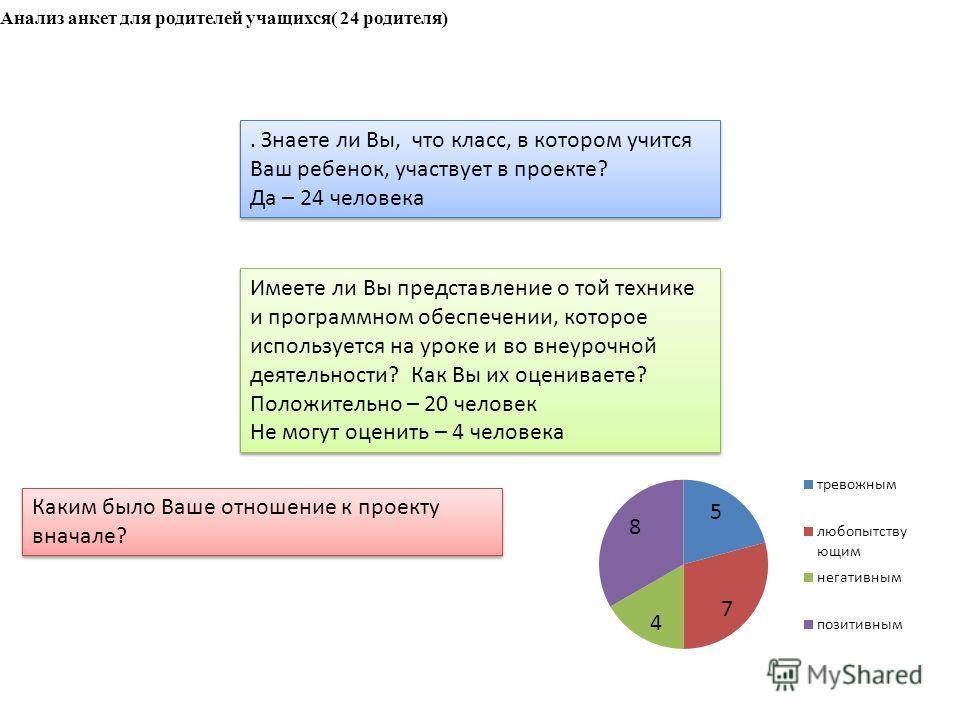 Анализ анкет для родителей учащихся( 24 родителя). Знаете ли Вы, что класс, в котором учится Ваш ребенок, участвует в проекте? Да – 24 человека. Знаете ли Вы, что класс, в котором учится Ваш ребенок, участвует в проекте? Да – 24 человека Имеете ли Вы