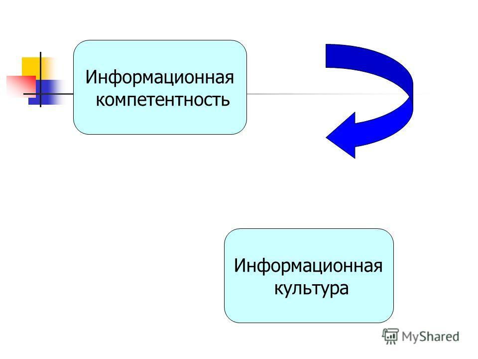 Информационная компетентность Информационная культура