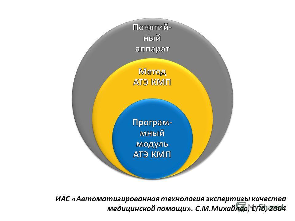 ИАС «Автоматизированная технология экспертизы качества медицинской помощи». С.М.Михайлов, СПб, 2004