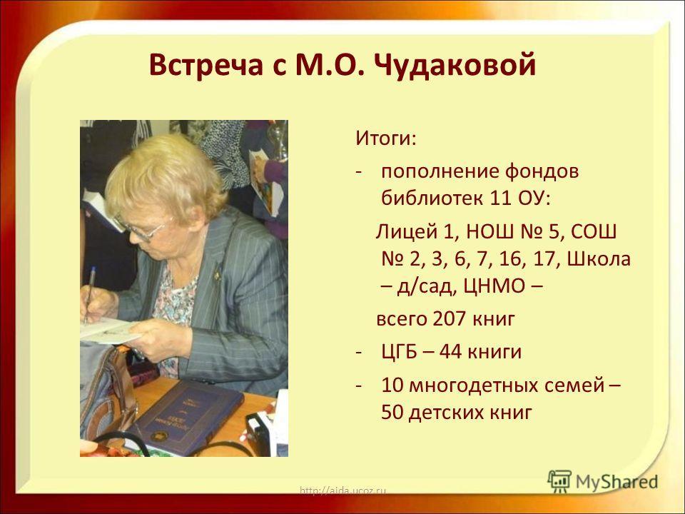 http://aida.ucoz.ru Встреча с М.О. Чудаковой Итоги: -пополнение фондов библиотек 11 ОУ: Лицей 1, НОШ 5, СОШ 2, 3, 6, 7, 16, 17, Школа – д/сад, ЦНМО – всего 207 книг -ЦГБ – 44 книги -10 многодетных семей – 50 детских книг