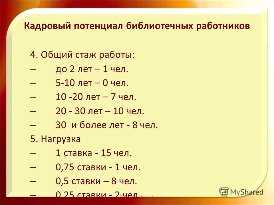 http://aida.ucoz.ru Кадровый потенциал библиотечных работников 4. Общий стаж работы: – до 2 лет – 1 чел. – 5-10 лет – 0 чел. – 10 -20 лет – 7 чел. – 20 - 30 лет – 10 чел. – 30 и более лет - 8 чел. 5. Нагрузка – 1 ставка - 15 чел. – 0,75 ставки - 1 че