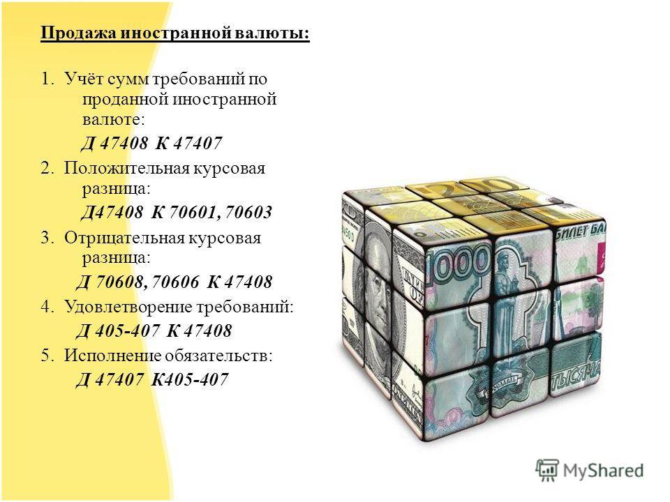 Продажа иностранной валюты: 1. Учёт сумм требований по проданной иностранной валюте: Д 47408 К 47407 2. Положительная курсовая разница: Д47408 К 70601, 70603 3. Отрицательная курсовая разница: Д 70608, 70606 К 47408 4. Удовлетворение требований: Д 40