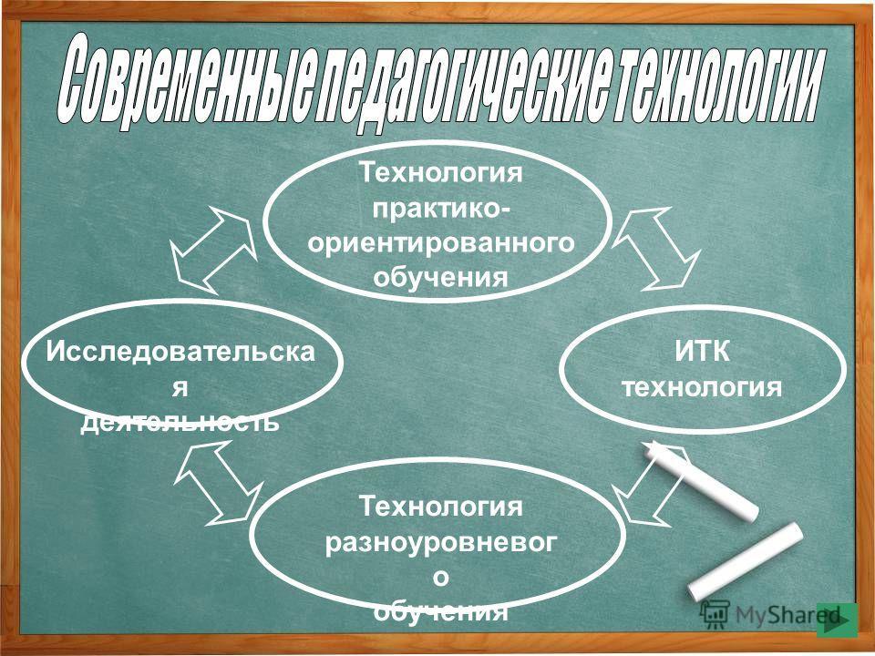 метод проектов, как ведущий метод, обеспечивающий профессиональную направленность обучения математике; формирование положительного отношения к будущей специальности, способностей по постановке и решению проблем, разработке алгоритмов; метод проектов,