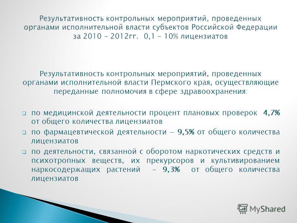 Результативность контрольных мероприятий, проведенных органами исполнительной власти Пермского края, осуществляющие переданные полномочия в сфере здравоохранения: по медицинской деятельности процент плановых проверок 4,7% от общего количества лицензи