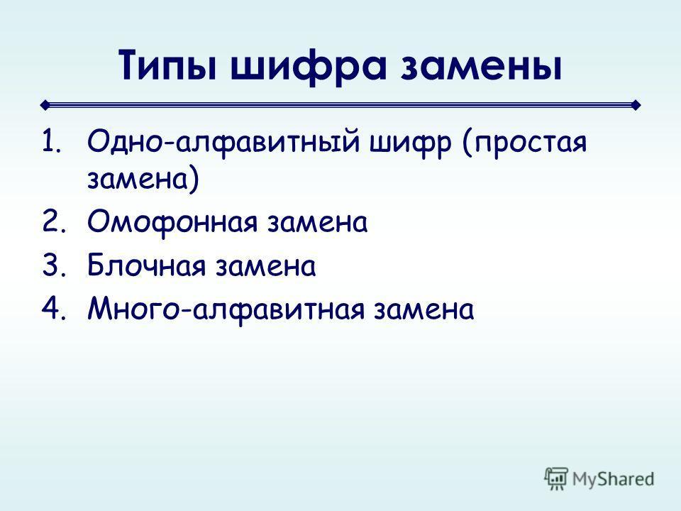 Типы шифра замены 1.Одно-алфавитный шифр (простая замена) 2.Омофонная замена 3.Блочная замена 4.Много-алфавитная замена