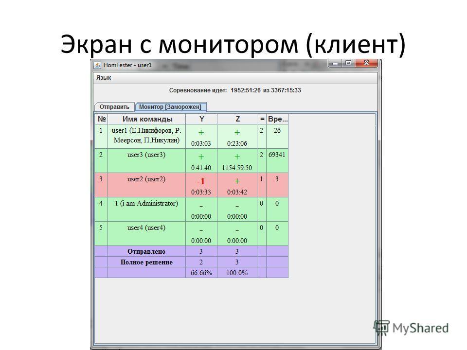 Экран с монитором (клиент)