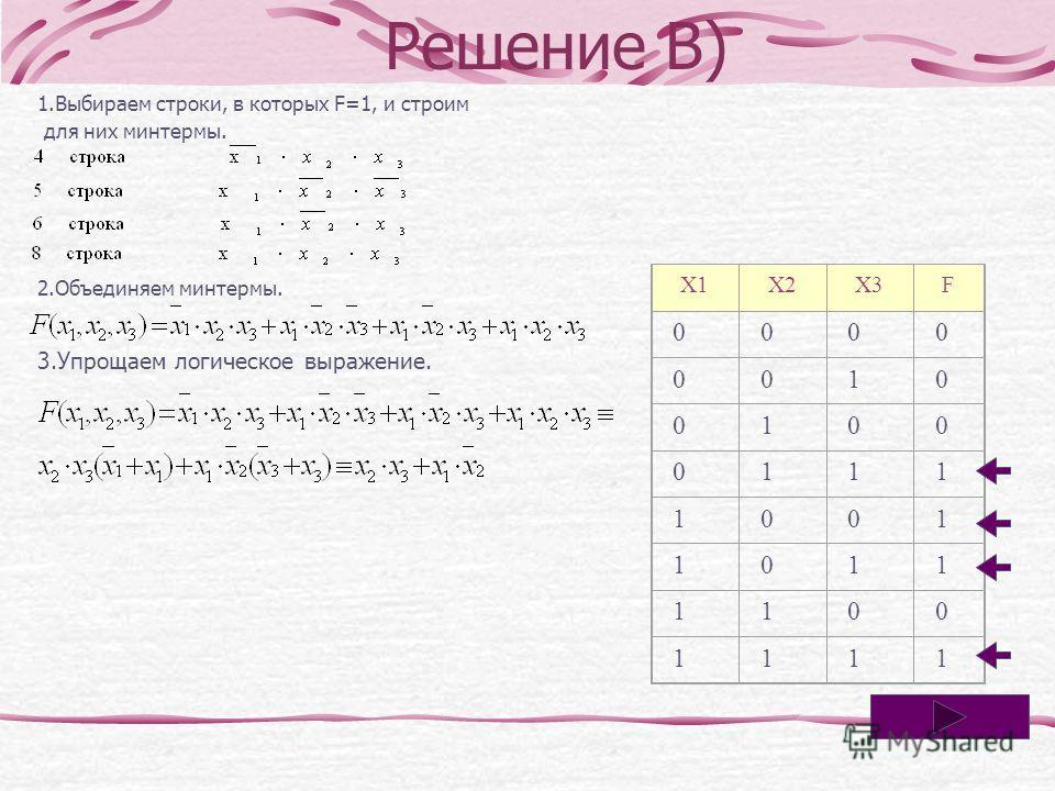 X1X2X3 & & 1 F X2*X3 Построим для логического выражения Б) функциональную схему: & X1 X1*X2*X3 X2*X3 X1*X2*X3 X1*X2*X3+ X1*X2*X3 1 1