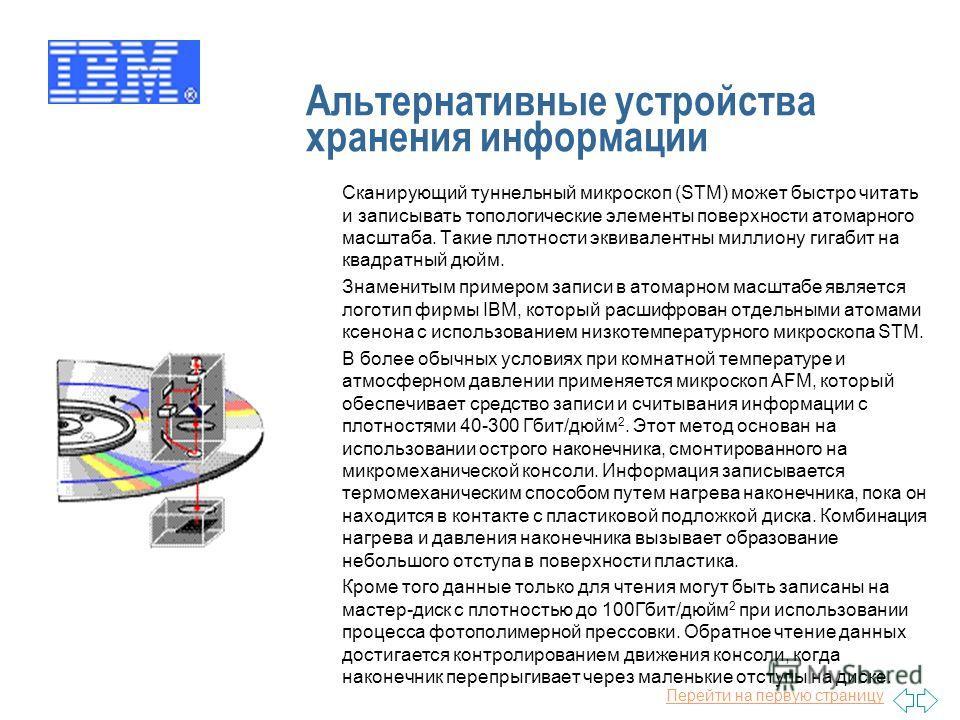 Перейти на первую страницу Альтернативные устройства хранения информации Сканирующий туннельный микроскоп (STM) может быстро читать и записывать топологические элементы поверхности атомарного масштаба. Такие плотности эквивалентны миллиону гигабит на