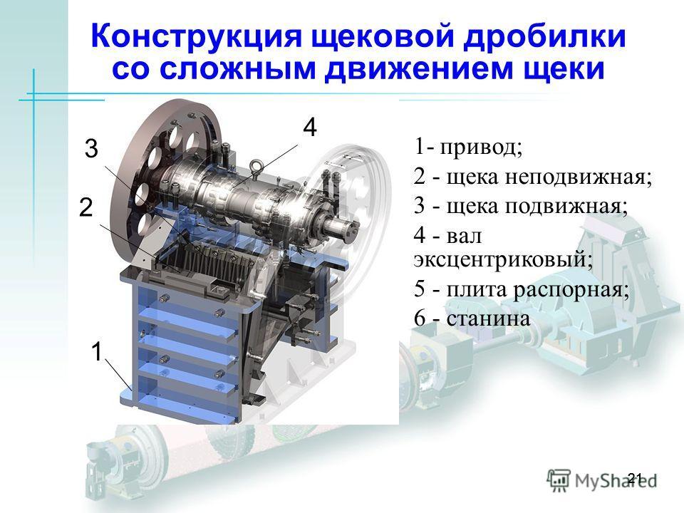 21 Конструкция щековой дробилки со сложным движением щеки 21 1 2 3 4 1- привод; 2 - щека неподвижная; 3 - щека подвижная; 4 - вал эксцентриковый; 5 - плита распорная; 6 - станина