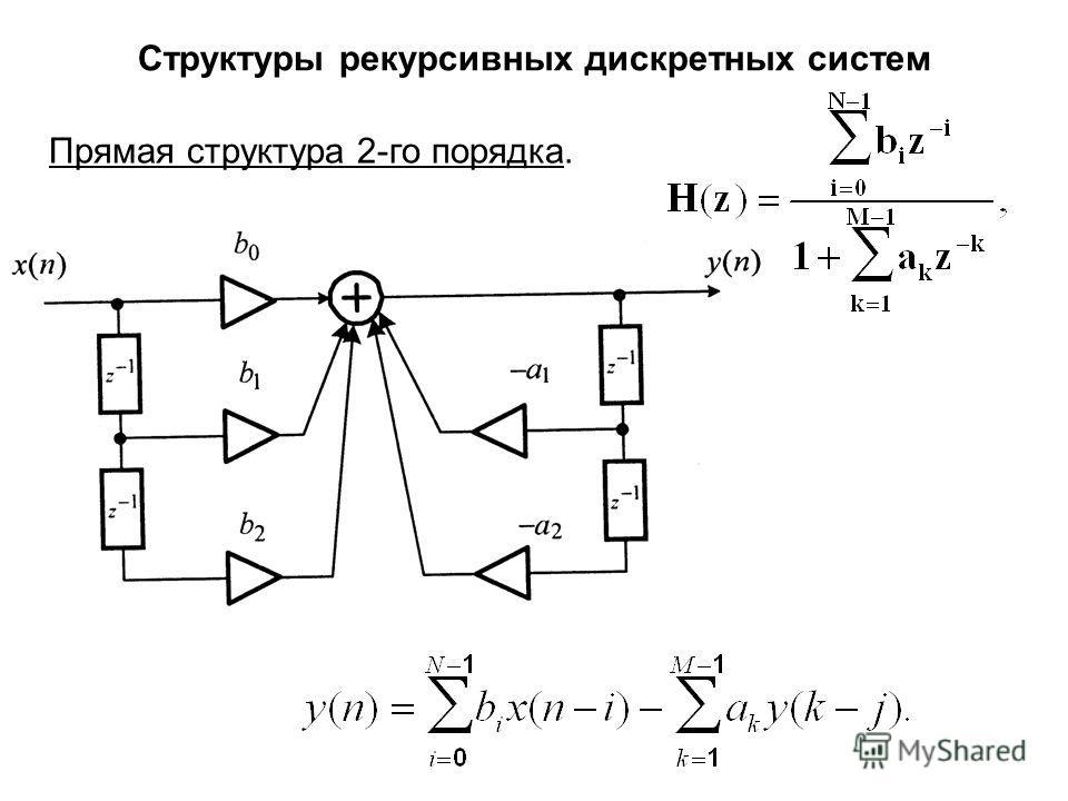 Структуры рекурсивных дискретных систем Прямая структура 2-го порядка.