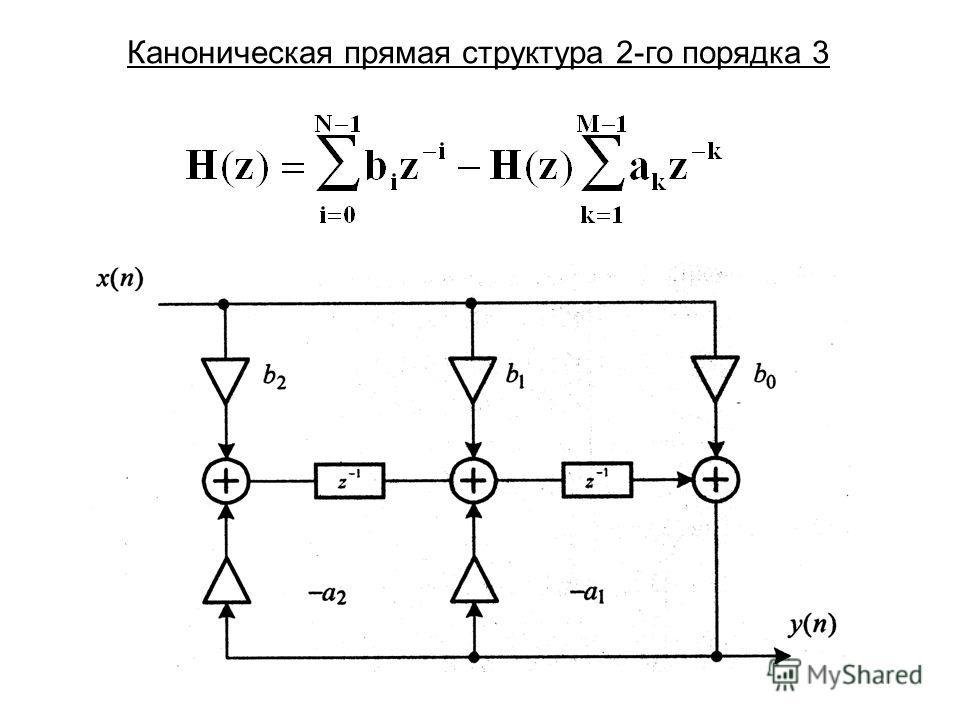 Каноническая прямая структура 2-го порядка 3