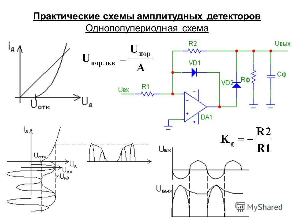 Практические схемы амплитудных детекторов Однополупериодная схема