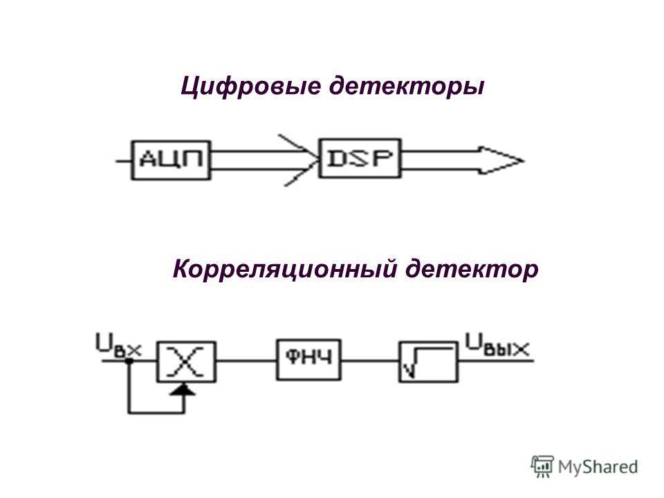 Цифровые детекторы Корреляционный детектор