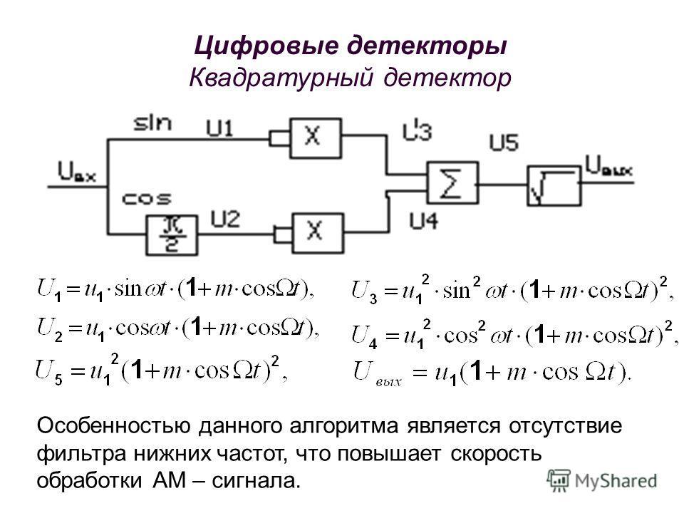 Цифровые детекторы Квадратурный детектор Особенностью данного алгоритма является отсутствие фильтра нижних частот, что повышает скорость обработки АМ – сигнала.