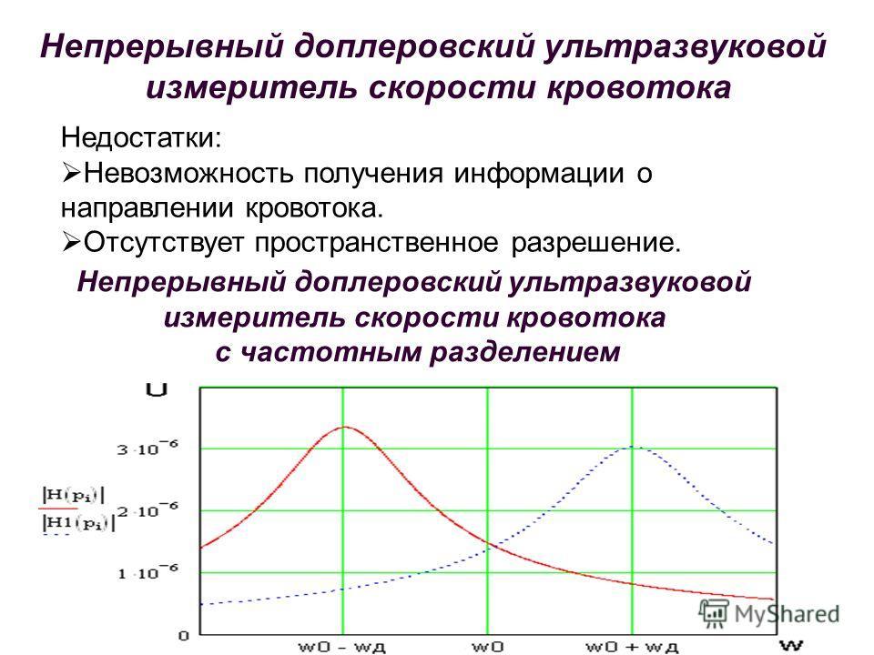 Непрерывный доплеровский ультразвуковой измеритель скорости кровотока Недостатки: Невозможность получения информации о направлении кровотока. Отсутствует пространственное разрешение. Непрерывный доплеровский ультразвуковой измеритель скорости кровото