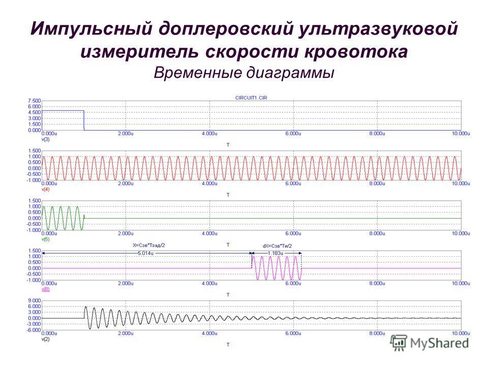 Импульсный доплеровский ультразвуковой измеритель скорости кровотока Временные диаграммы