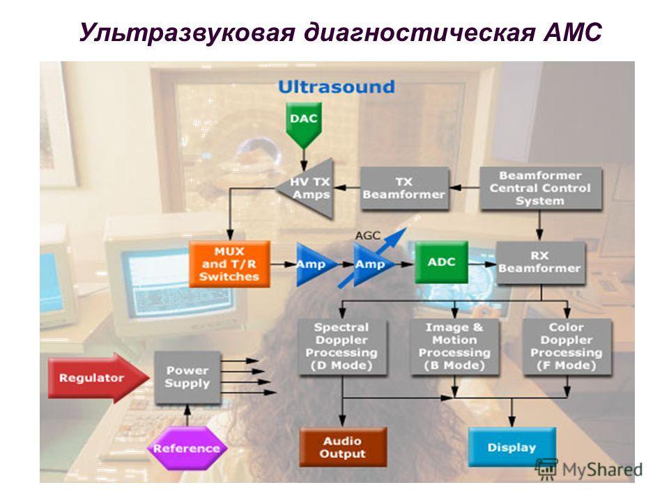 Ультразвуковая диагностическая АМС