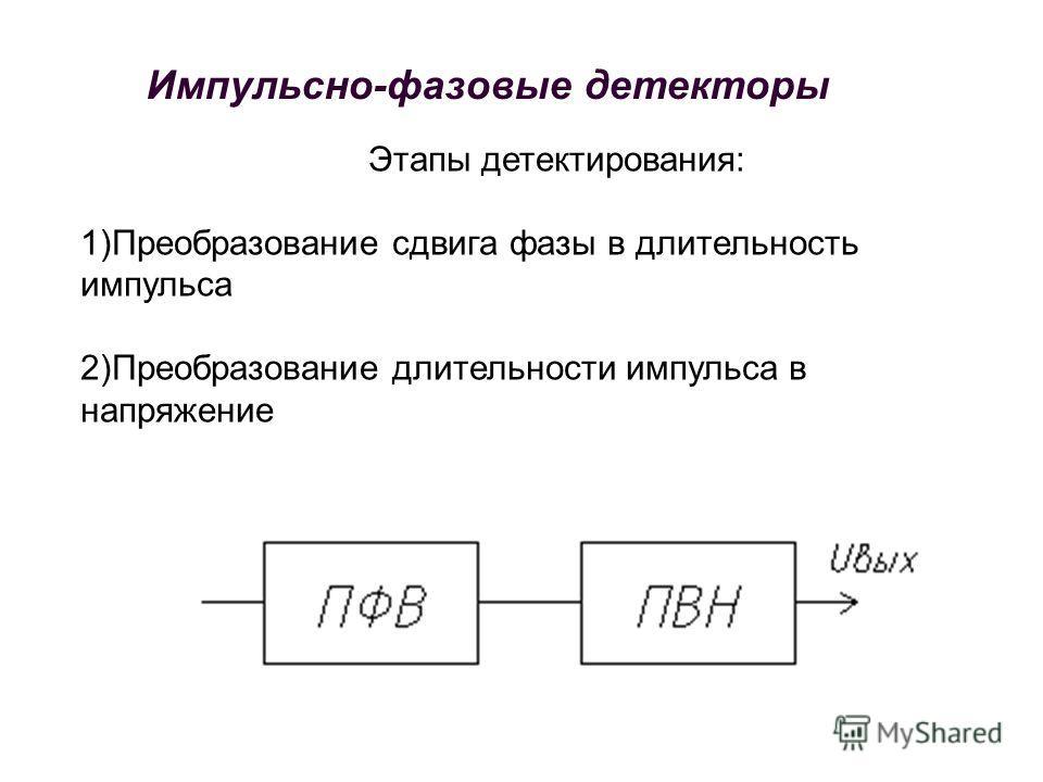 Импульсно-фазовые детекторы Этапы детектирования: 1)Преобразование сдвига фазы в длительность импульса 2)Преобразование длительности импульса в напряжение
