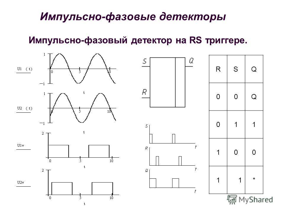 Импульсно-фазовый детектор на RS триггере. RSQ 00Q 011 100 11* Импульсно-фазовые детекторы