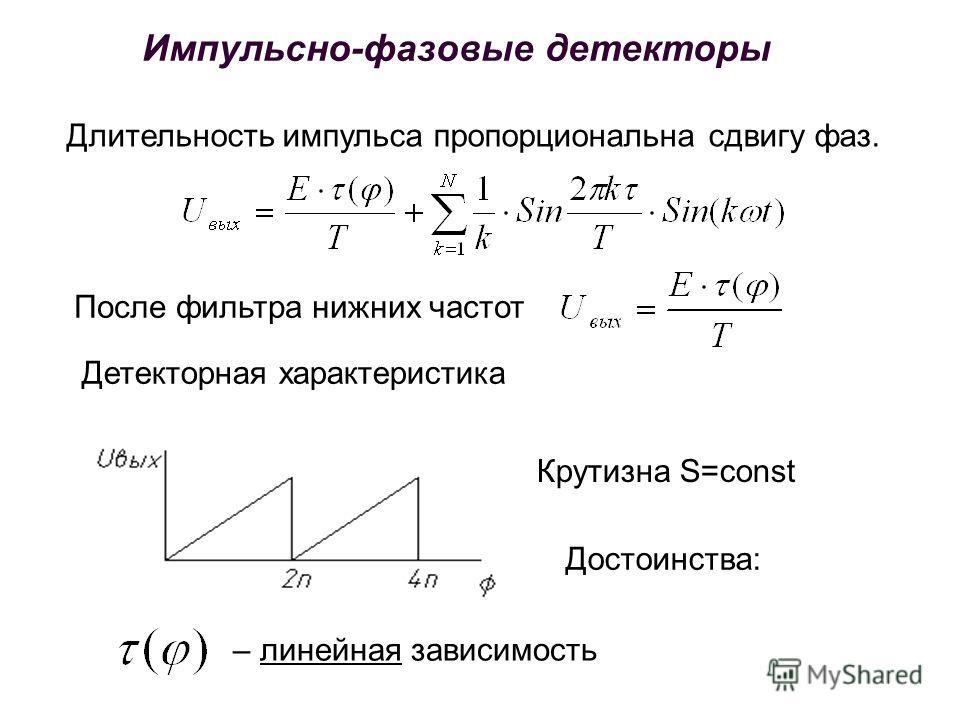 Длительность импульса пропорциональна сдвигу фаз. Достоинства: – линейная зависимость После фильтра нижних частот Детекторная характеристика Крутизна S=const Импульсно-фазовые детекторы