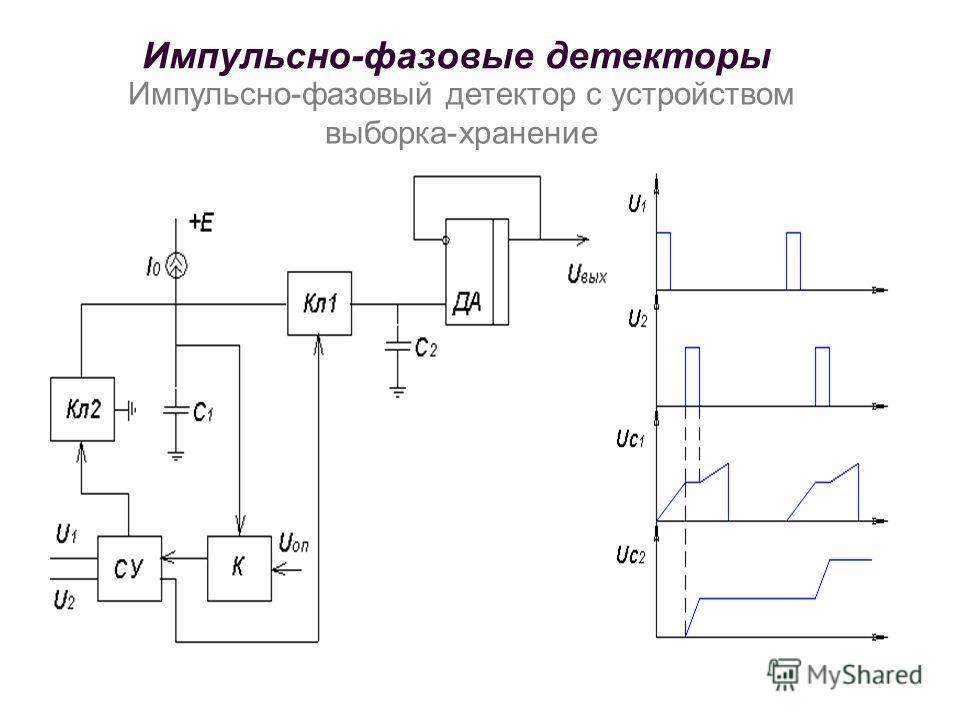 Импульсно-фазовый детектор с устройством выборка-хранение Импульсно-фазовые детекторы
