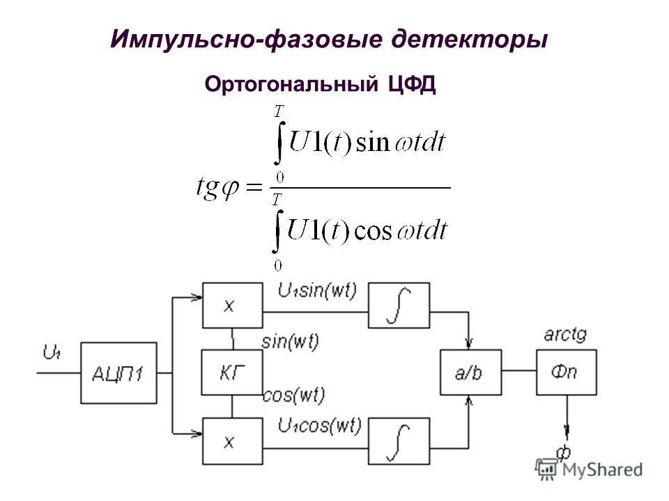 Ортогональный ЦФД Импульсно-фазовые детекторы
