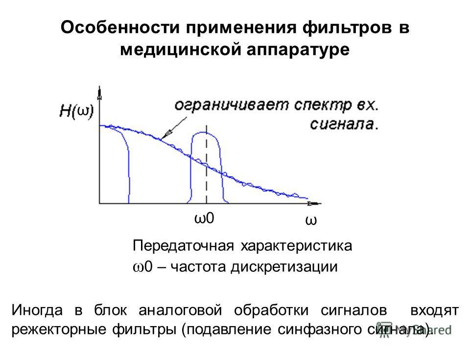 Передаточная характеристика ω 0 – частота дискретизации Иногда в блок аналоговой обработки сигналов входят режекторные фильтры (подавление синфазного сигнала). Особенности применения фильтров в медицинской аппаратуре ω0ω0 ω ω