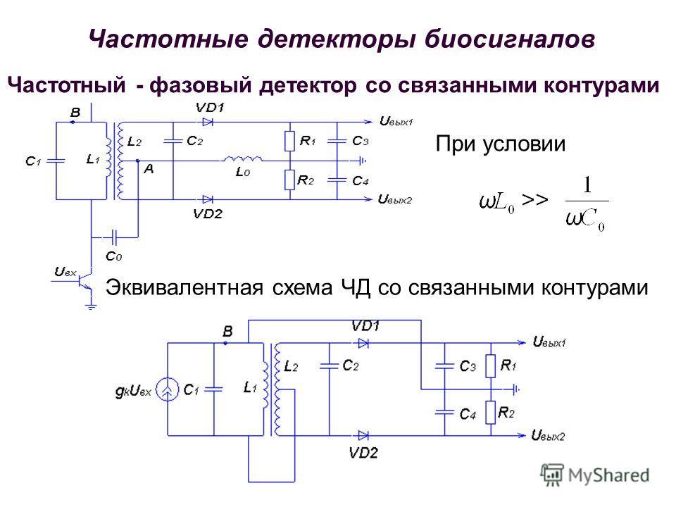 Частотный - фазовый детектор со связанными контурами При условии Эквивалентная схема ЧД со связанными контурами Частотные детекторы биосигналов