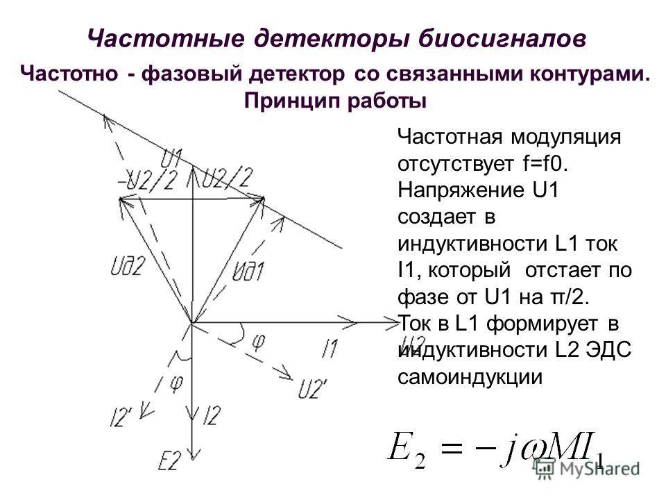 Частотно - фазовый детектор со связанными контурами. Принцип работы Частотные детекторы биосигналов Частотная модуляция отсутствует f=f0. Напряжение U1 создает в индуктивности L1 ток I1, который отстает по фазе от U1 на π/2. Ток в L1 формирует в инду