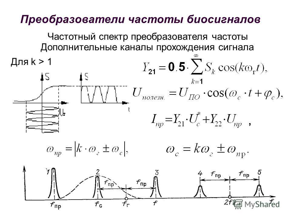 Дополнительные каналы прохождения сигнала Частотный спектр преобразователя частоты Для k > 1 Преобразователи частоты биосигналов,