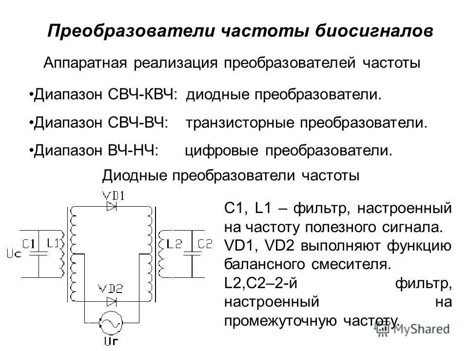 Аппаратная реализация преобразователей частоты Диапазон СВЧ-КВЧ: диодные преобразователи. Диапазон СВЧ-ВЧ: транзисторные преобразователи. Диапазон ВЧ-НЧ: цифровые преобразователи. Диодные преобразователи частоты C1, L1 – фильтр, настроенный на частот