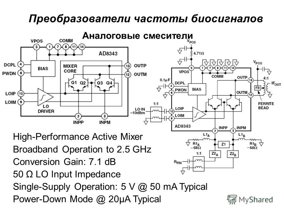 Аналоговые смесители Преобразователи частоты биосигналов High-Performance Active Mixer Broadband Operation to 2.5 GHz Conversion Gain: 7.1 dB 50 Ω LO Input Impedance Single-Supply Operation: 5 V @ 50 mA Typical Power-Down Mode @ 20μA Typical