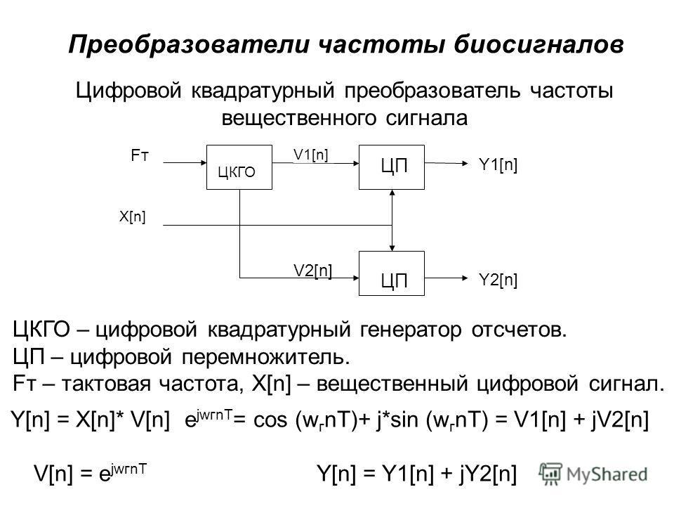 Цифровой квадратурный преобразователь частоты вещественного сигнала ЦКГО ЦП FтFт X[n] V1[n] V2[n] Y1[n] Y2[n] ЦКГО – цифровой квадратурный генератор отсчетов. ЦП – цифровой перемножитель. Fт – тактовая частота, X[n] – вещественный цифровой сигнал. Y[