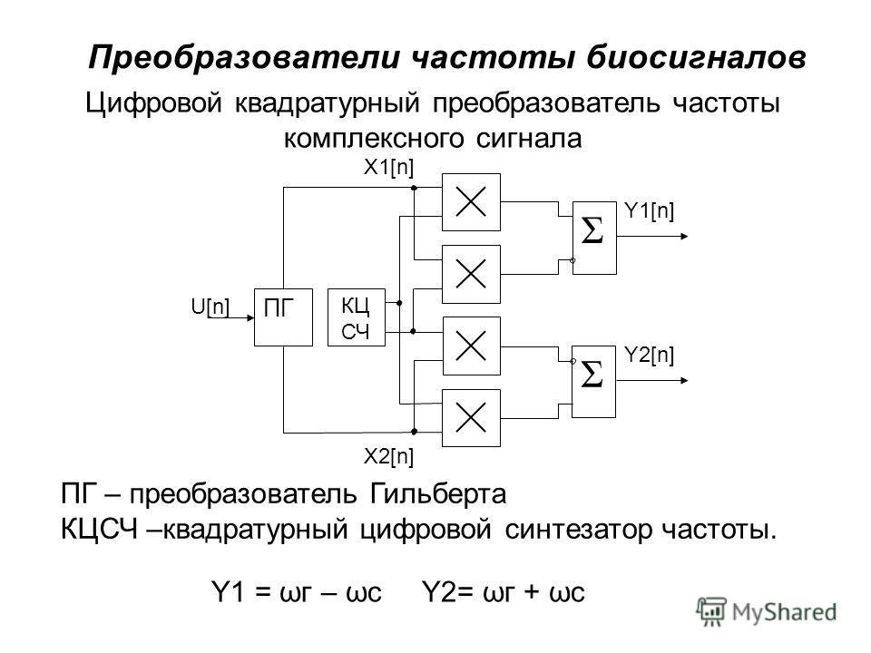 Цифровой квадратурный преобразователь частоты комплексного сигнала ПГ КЦ СЧ U[n] Σ Σ X2[n] X1[n] Y1[n] Y2[n] ПГ – преобразователь Гильберта КЦСЧ –квадратурный цифровой синтезатор частоты. Y1 = ωг – ωс Y2= ωг + ωс Преобразователи частоты биосигналов
