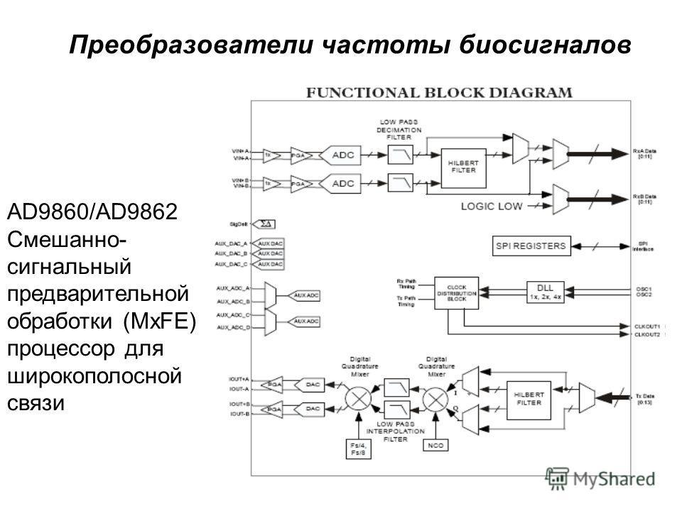 AD9860/AD9862 Смешанно- сигнальный предварительной обработки (MxFE) процессор для широкополосной связи Преобразователи частоты биосигналов