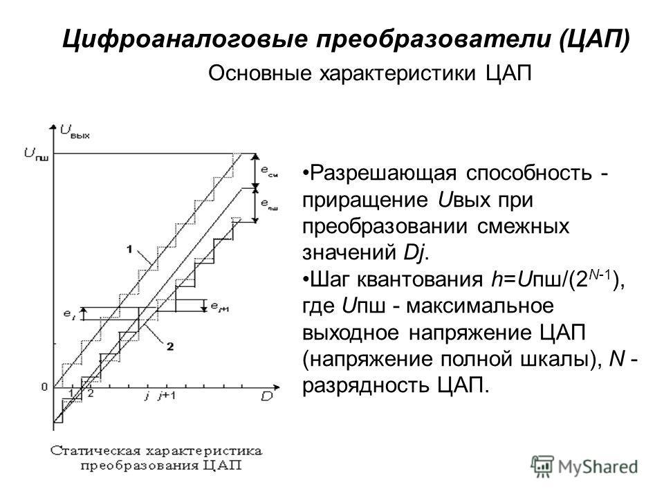 Основные характеристики ЦАП Цифроаналоговые преобразователи (ЦАП) Разрешающая способность - приращение Uвых при преобразовании смежных значений Dj. Шаг квантования h=Uпш/(2 N-1 ), где Uпш - максимальное выходное напряжение ЦАП (напряжение полной шкал