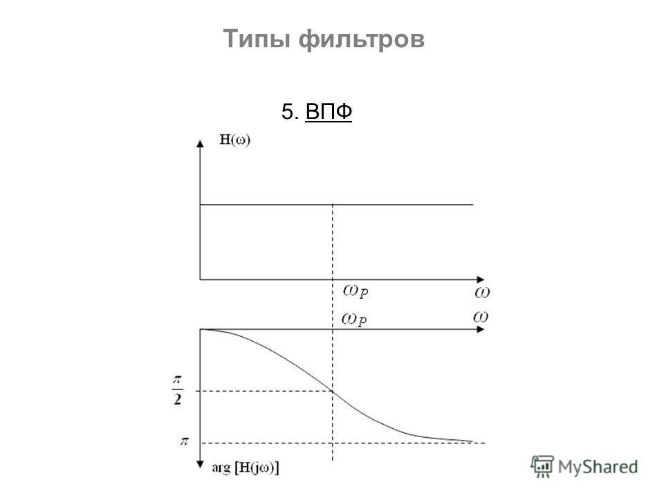 5. ВПФ Типы фильтров