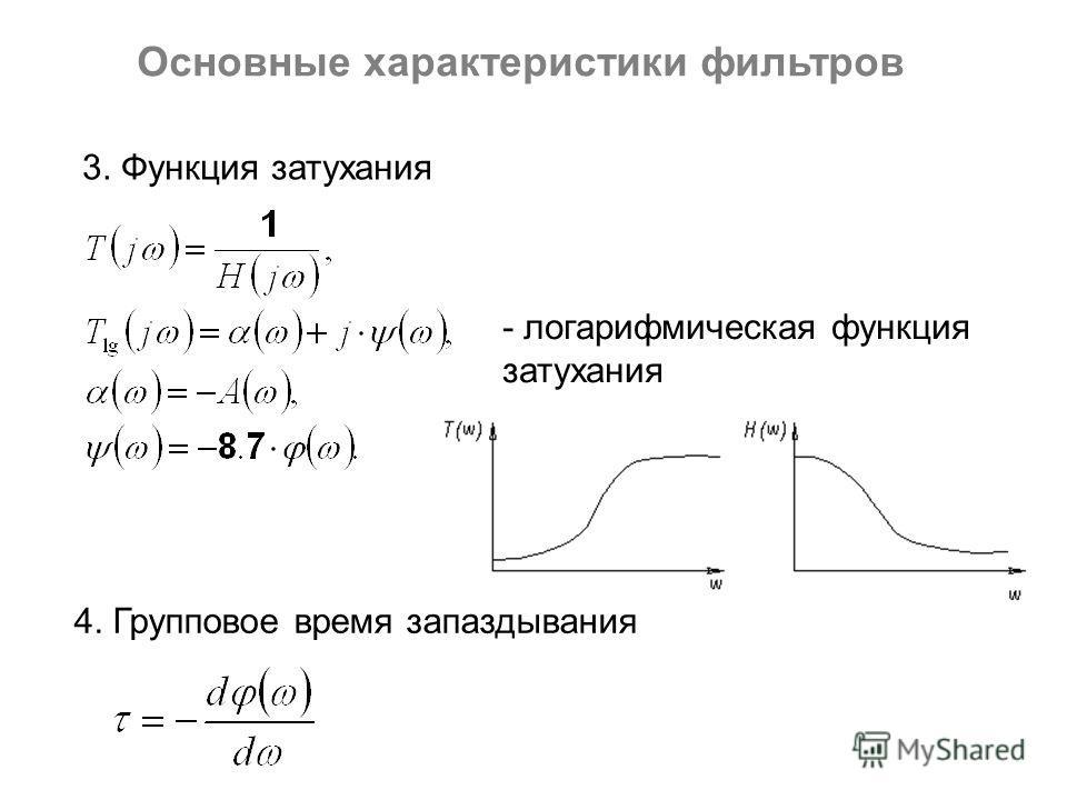 3. Функция затухания - логарифмическая функция затухания 4. Групповое время запаздывания Основные характеристики фильтров
