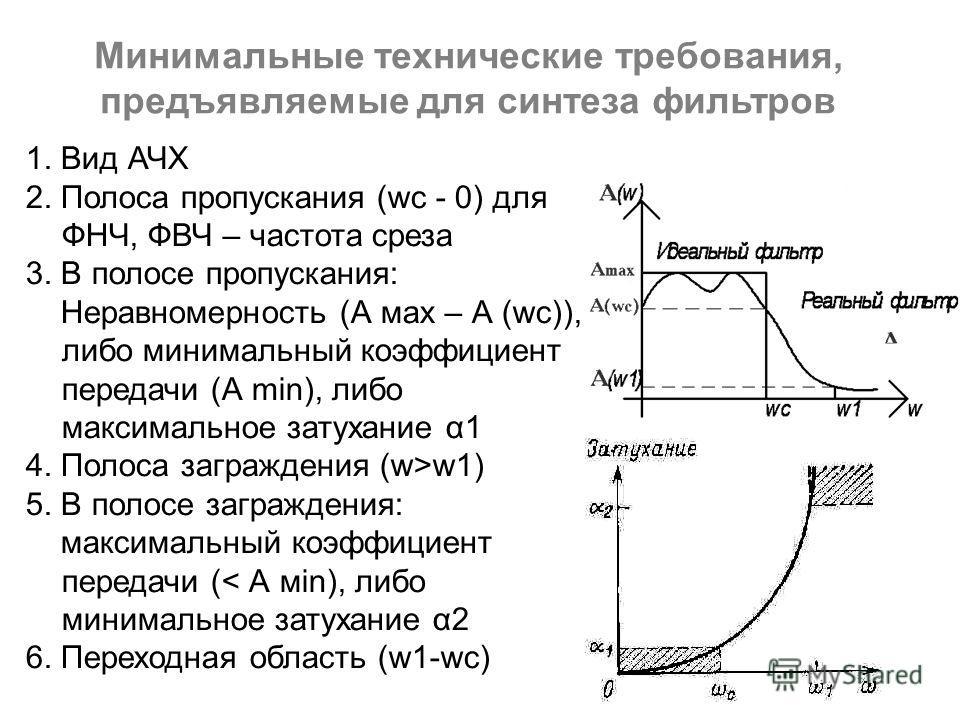 1. Вид АЧХ 2. Полоса пропускания (wc - 0) для ФНЧ, ФВЧ – частота среза 3. В полосе пропускания: Неравномерность (А мах – А (wc)), либо минимальный коэффициент передачи (А min), либо максимальное затухание α1 4. Полоса заграждения (w>w1) 5. В полосе з