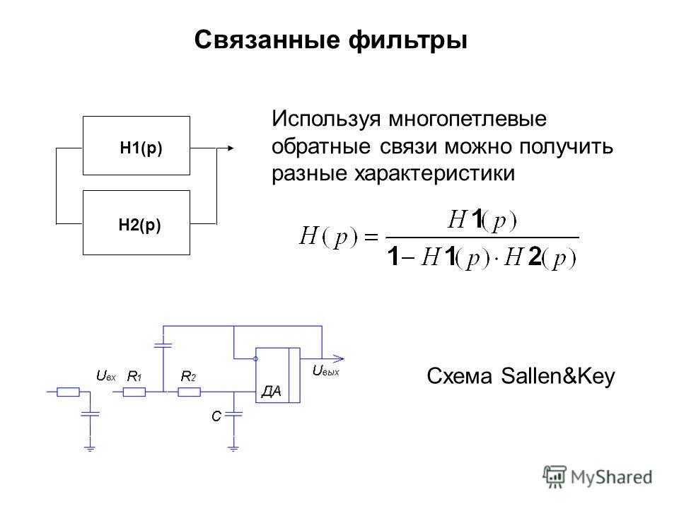 H1(p) H2(p) Используя многопетлевые обратные связи можно получить разные характеристики Схема Sallen&Key Связанные фильтры