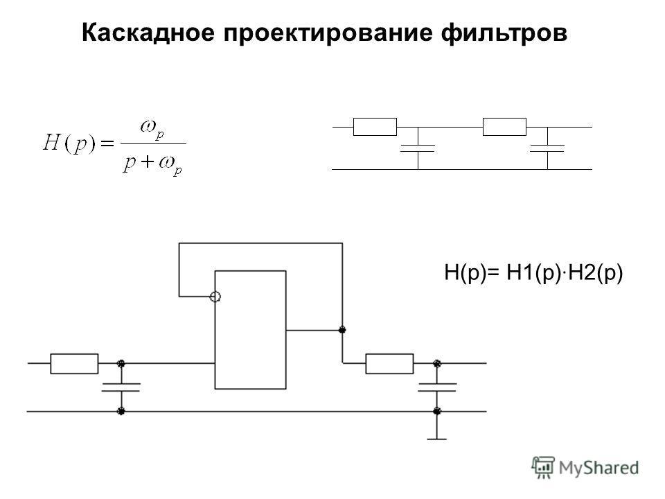 H(p)= H1(p) · H2(p) Каскадное проектирование фильтров