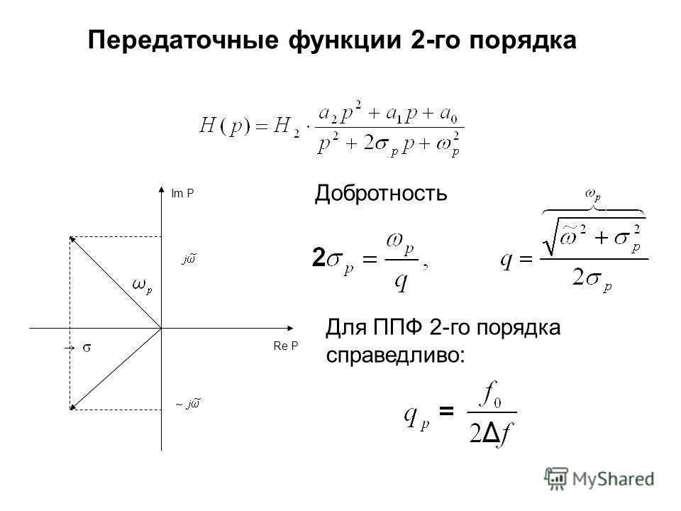 Im P Re P Добротность Для ППФ 2-го порядка справедливо: Передаточные функции 2-го порядка