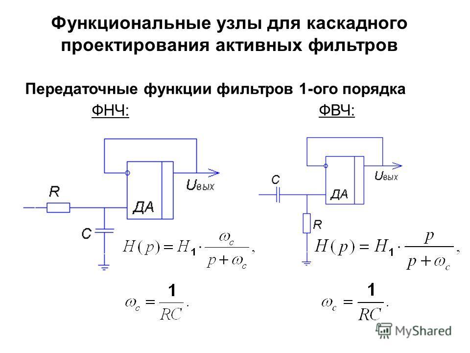 ФНЧ: ФВЧ: Функциональные узлы для каскадного проектирования активных фильтров Передаточные функции фильтров 1-ого порядка
