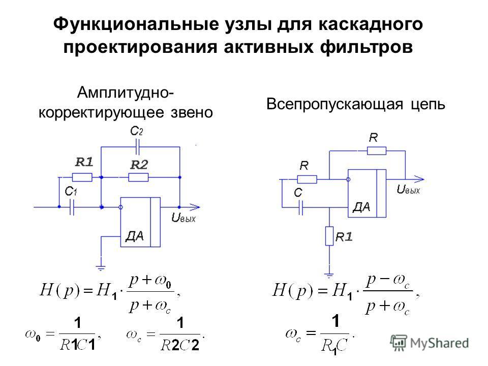Амплитудно- корректирующее звено Всепропускающая цепь Функциональные узлы для каскадного проектирования активных фильтров