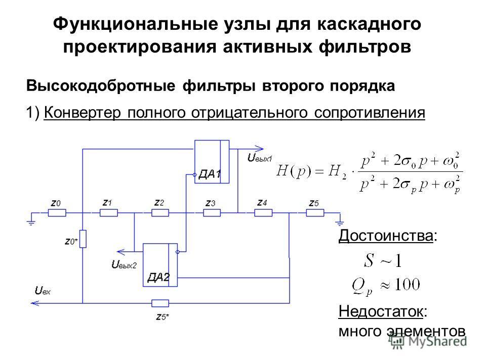 Недостаток: много элементов Достоинства: Высокодобротные фильтры второго порядка 1) Конвертер полного отрицательного сопротивления Функциональные узлы для каскадного проектирования активных фильтров