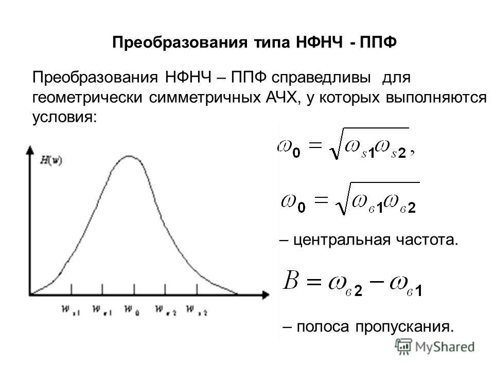 Преобразования типа НФНЧ - ППФ Преобразования НФНЧ – ППФ справедливы для геометрически симметричных АЧХ, у которых выполняются условия: – полоса пропускания. – центральная частота.