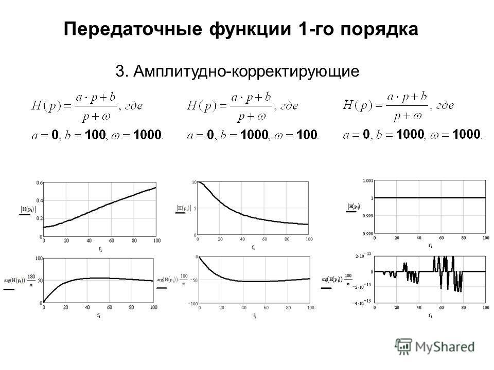 3. Амплитудно-корректирующие Передаточные функции 1-го порядка