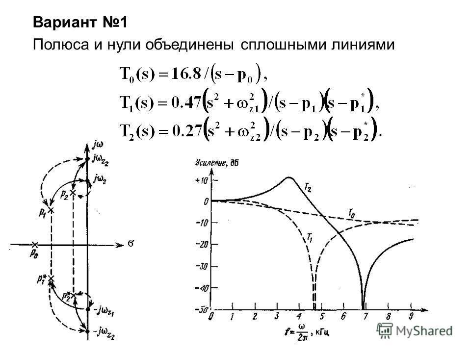 Вариант 1 Полюса и нули объединены сплошными линиями
