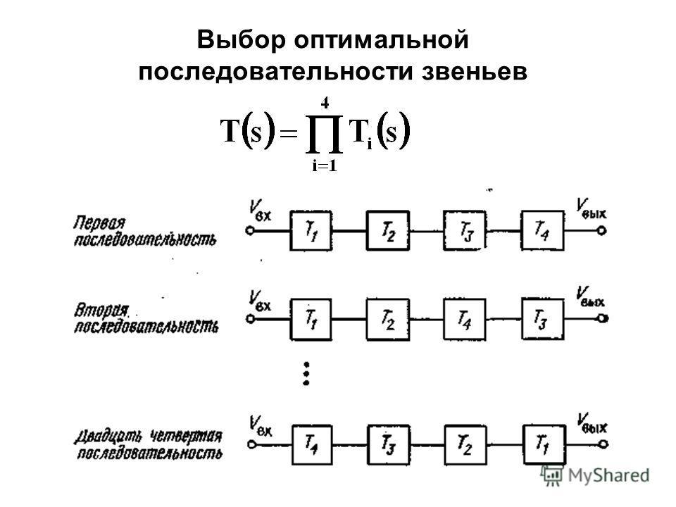Выбор оптимальной последовательности звеньев