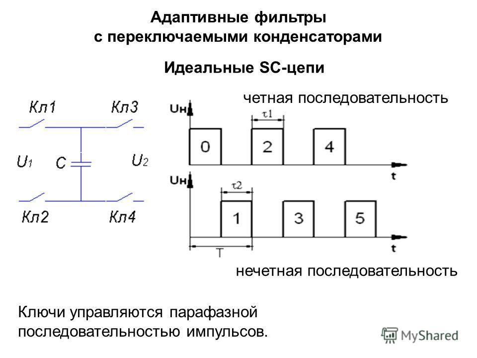 Адаптивные фильтры с переключаемыми конденсаторами Идеальные SC-цепи Ключи управляются парафазной последовательностью импульсов. четная последовательность нечетная последовательность
